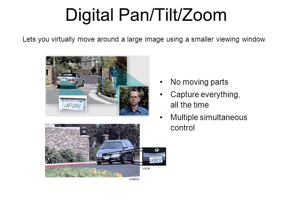 Digital Pan/Tilt/Zoom