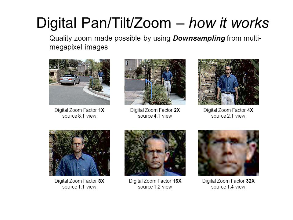 Digital Pan/Tilt/Zoom – how it works