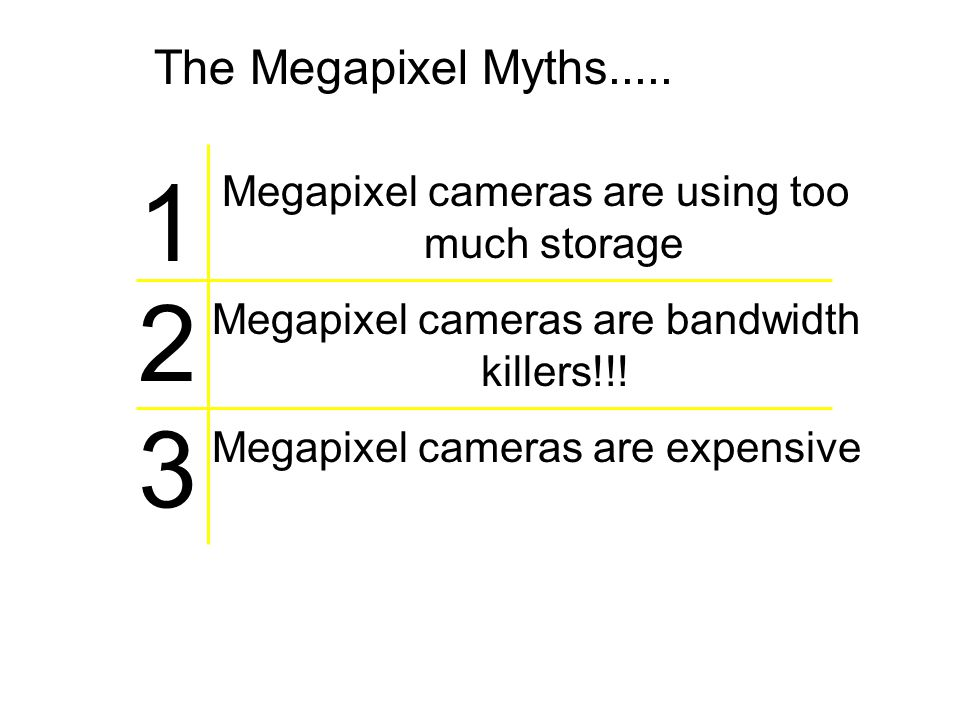 The Megapixel Myths..... 1. Megapixel cameras are using too much storage. Megapixel cameras are bandwidth killers!!!
