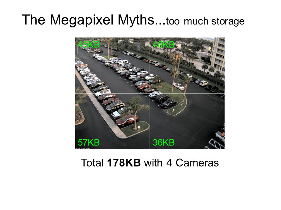 The Megapixel Myths...too much storage