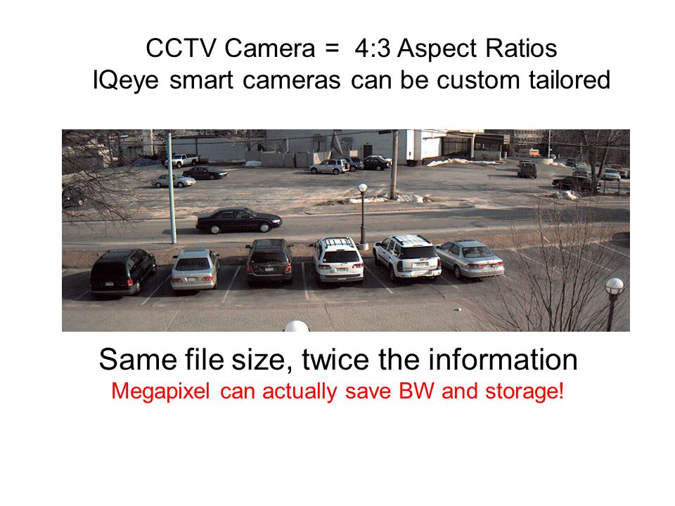 CCTV Camera = 4:3 Aspect Ratios IQeye smart cameras can be custom tailored