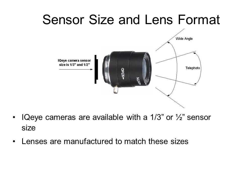 Sensor Size and Lens Format
