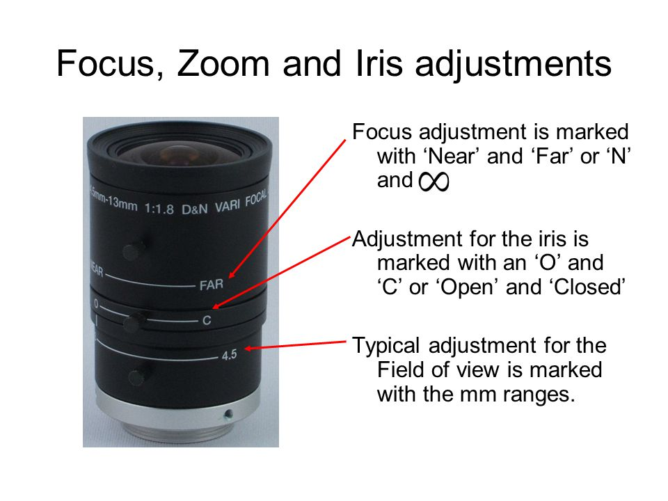 Focus, Zoom and Iris adjustments