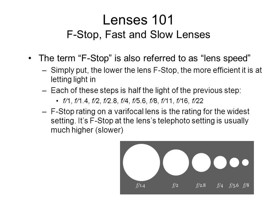 Lenses 101 F-Stop, Fast and Slow Lenses