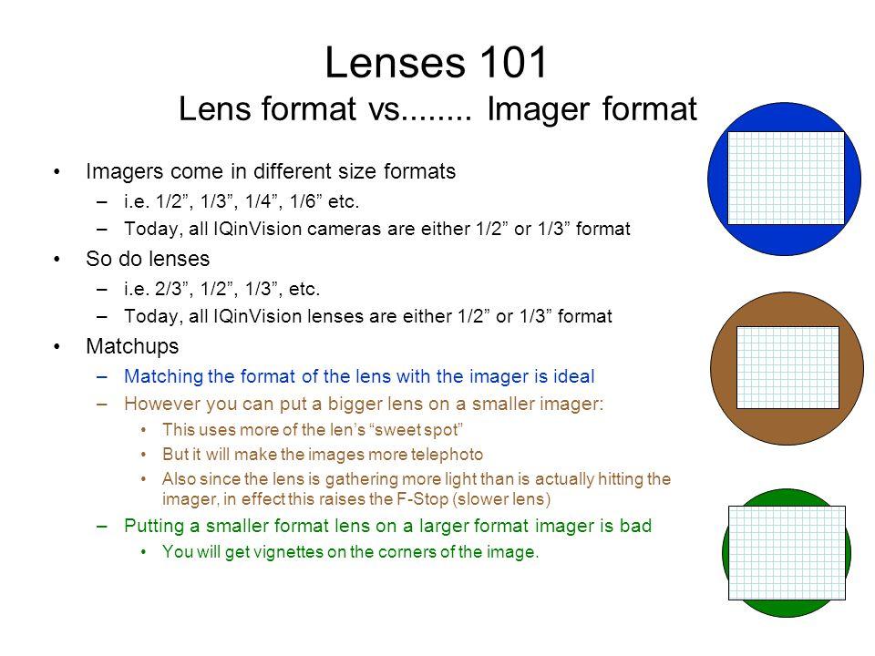 Lenses 101 Lens format vs........ Imager format