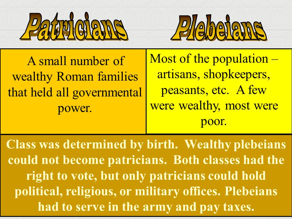 Patricians Plebeians Most of the population – A small number of