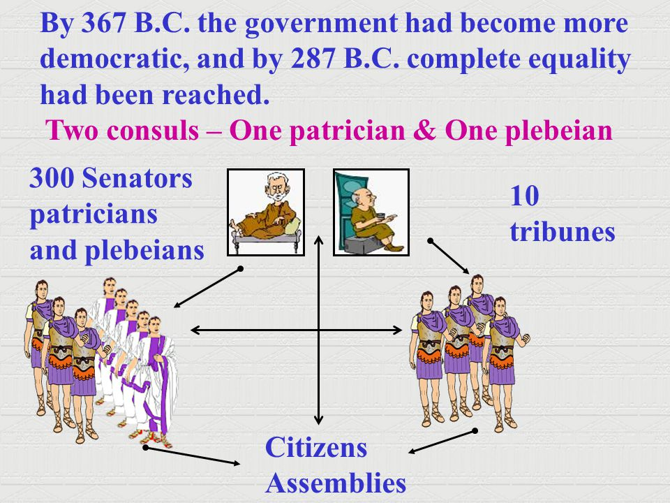 By 367 B.C. the government had become more