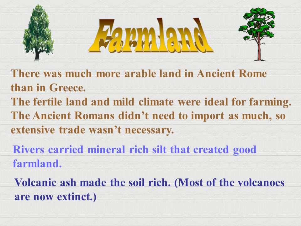 Farmland There was much more arable land in Ancient Rome