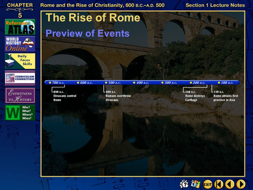 The Rise of Rome Preview of Events Section 1-4