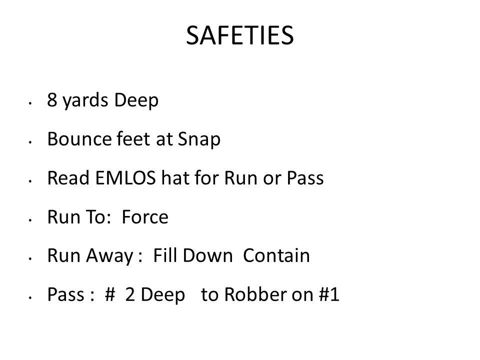 SAFETIES 8 yards Deep Bounce feet at Snap