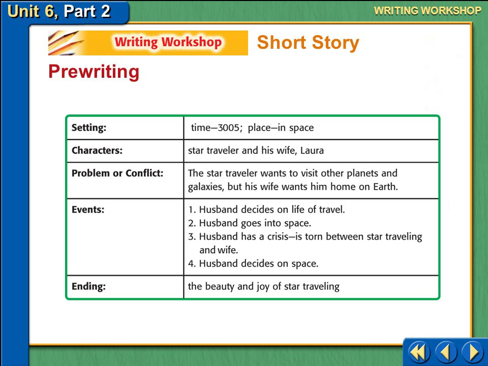 WRITING WORKSHOP Short Story Prewriting Writing Workshop