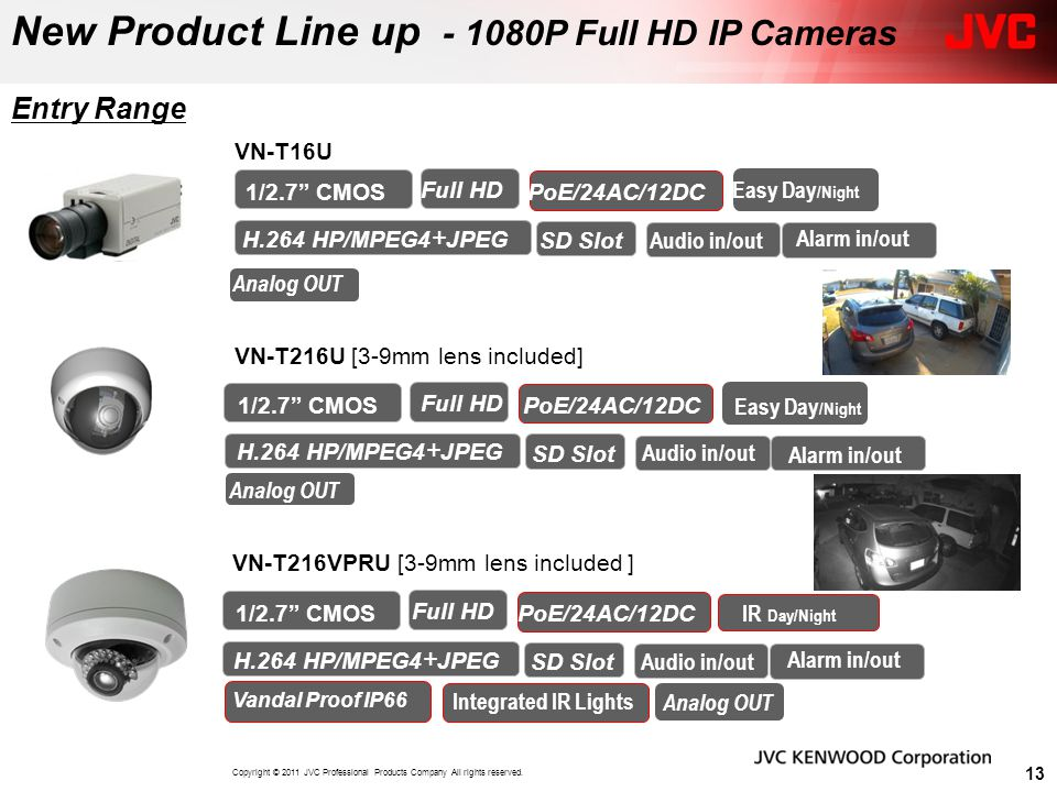 New Product Line up - 1080P Full HD IP Cameras