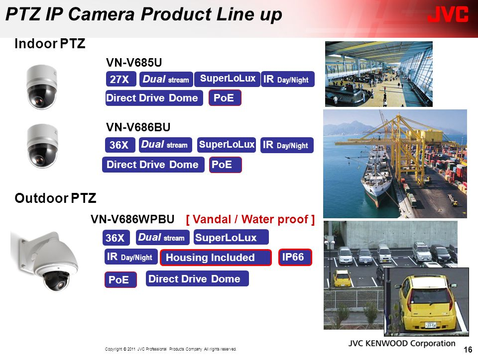 PTZ IP Camera Product Line up