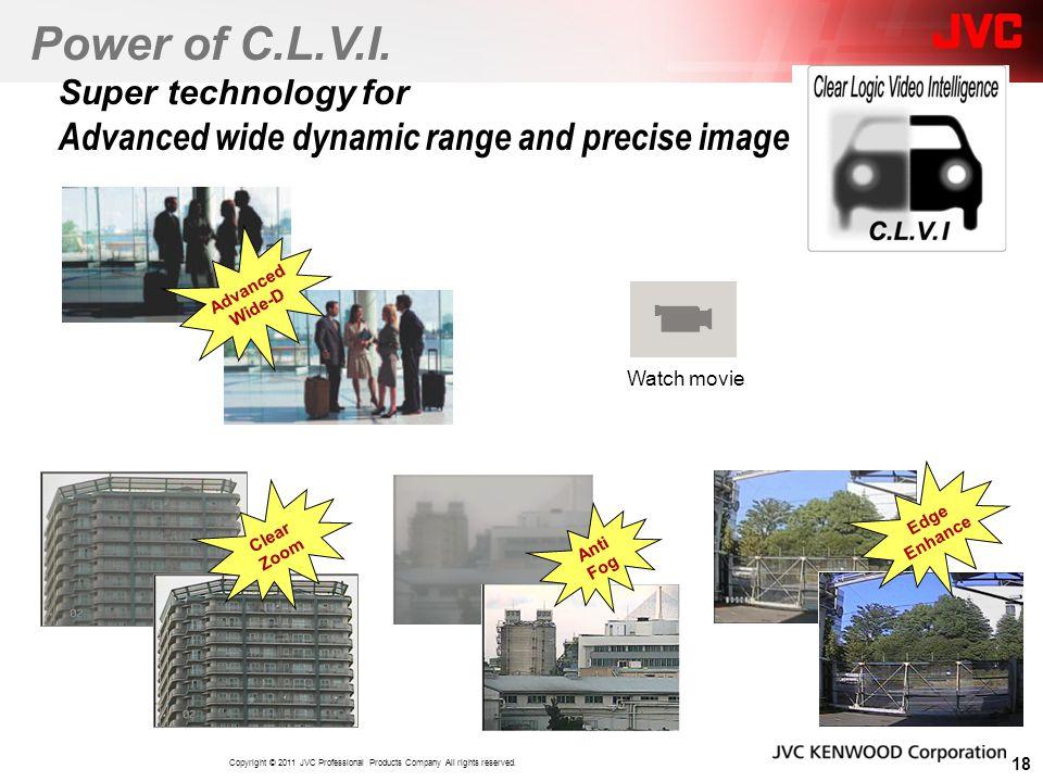 Power of C.L.V.I. Super technology for