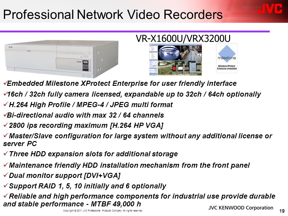 Professional Network Video Recorders