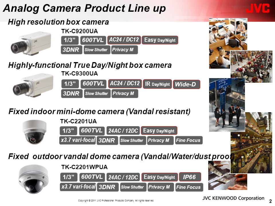 Analog Camera Product Line up