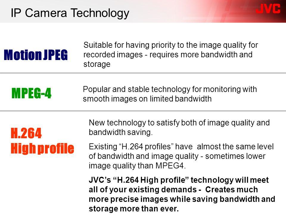 Motion JPEG MPEG-4 H.264 High profile IP Camera Technology
