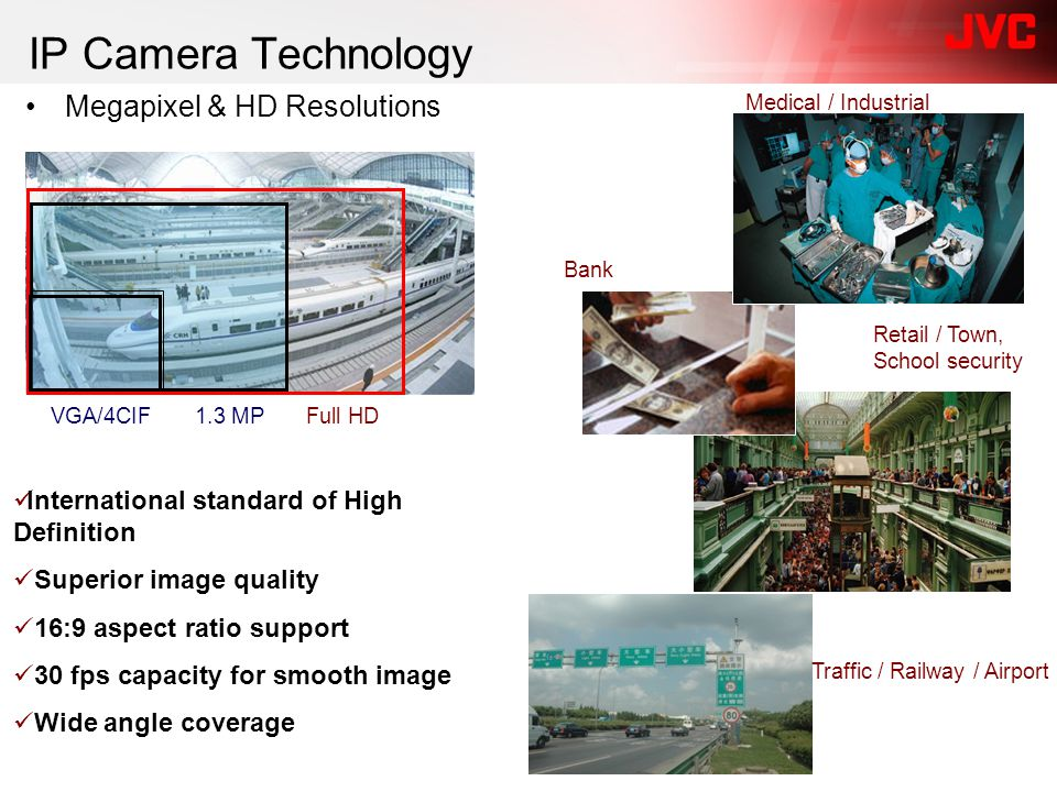 IP Camera Technology Megapixel & HD Resolutions