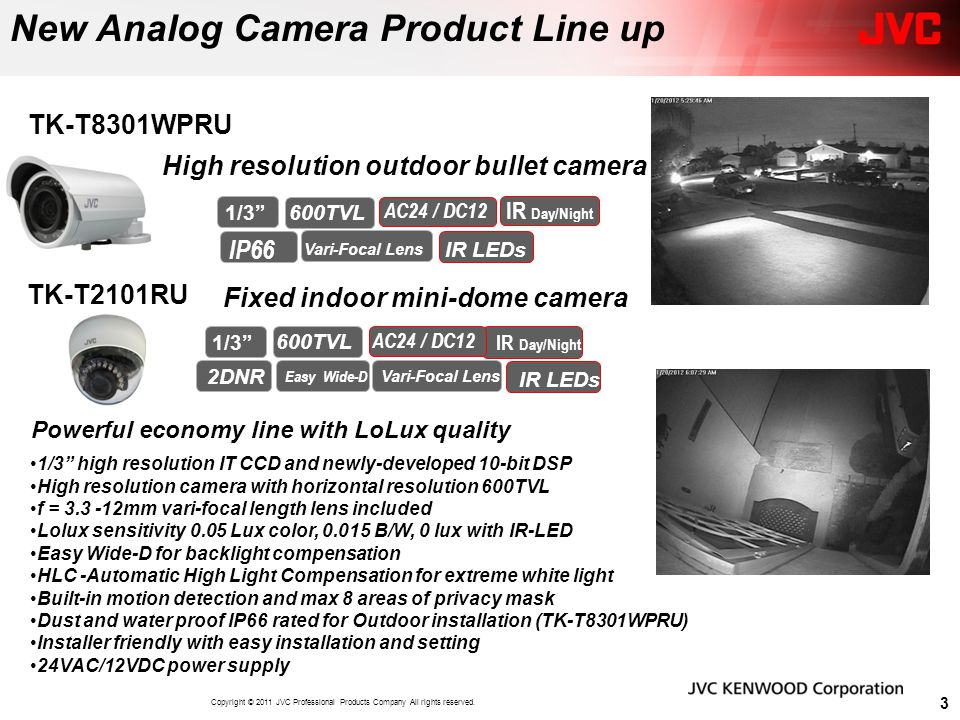New Analog Camera Product Line up