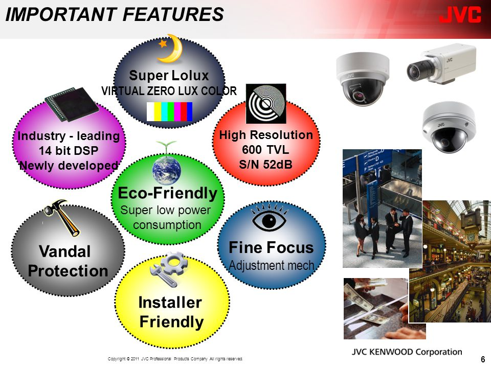 IMPORTANT FEATURES Eco-Friendly Fine Focus Vandal Protection Installer