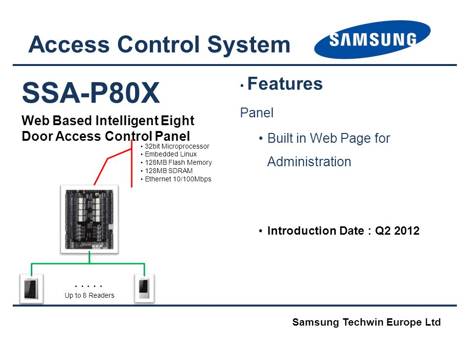 SSA-P80X Access Control System Panel