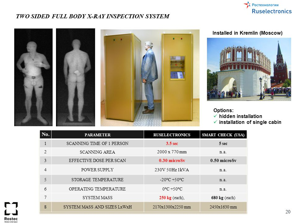 TWO SIDED FULL BODY X-RAY INSPECTION SYSTEM