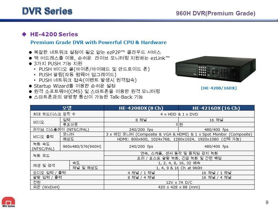 DVR Series HD-SDI DVR HH-5100 Series