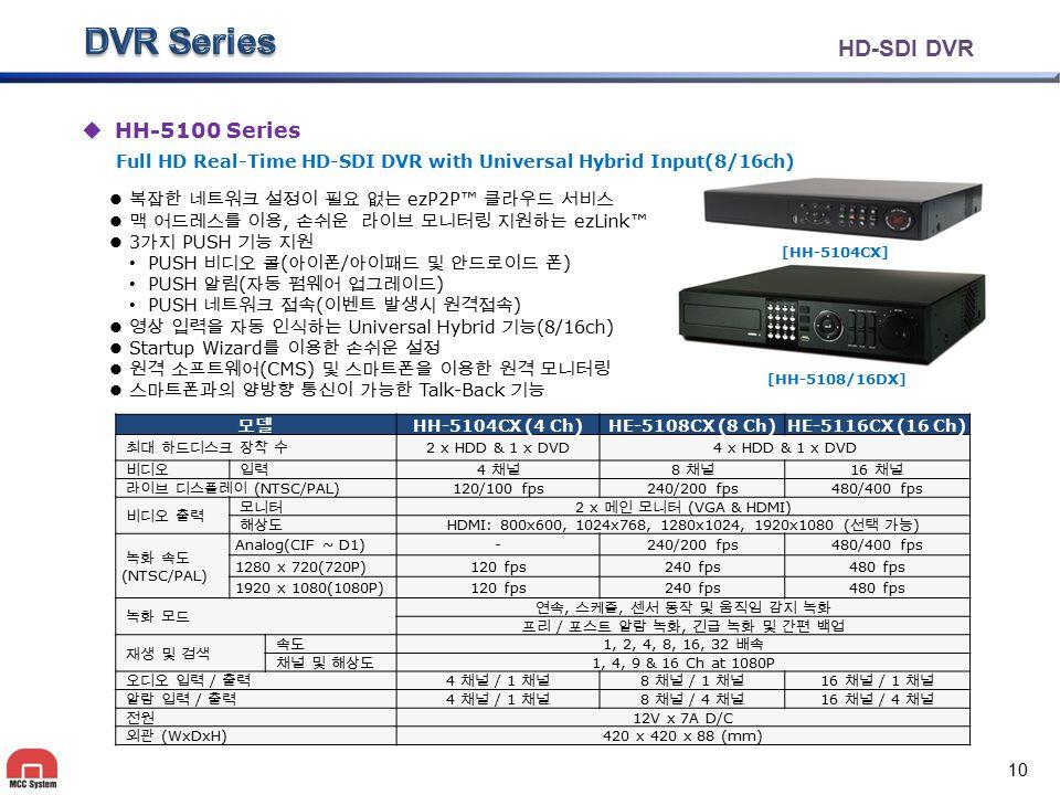 3 x 메인 모니터 (Composite & VGA & HDMI)