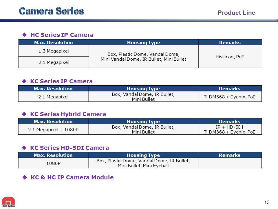 Camera Series Key Features ezP2PTM 클라우드 서비스 (www.ezp2p.com)