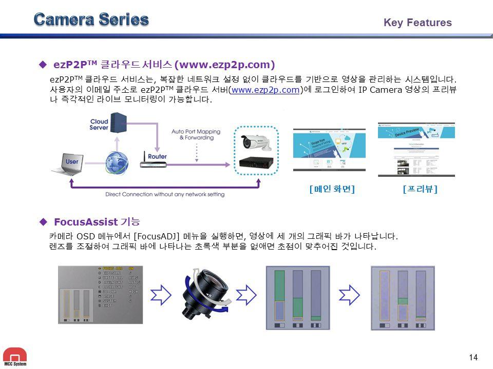 Camera Series HC Series IP Camera(1) 1.3 Megapixel Housing Box