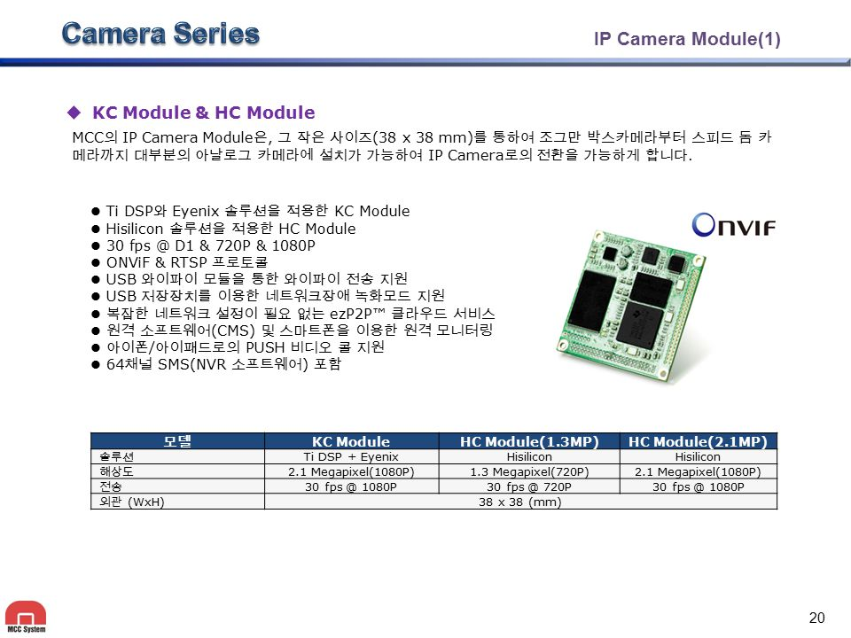 Camera Series IP Camera Module(1) 적용 예