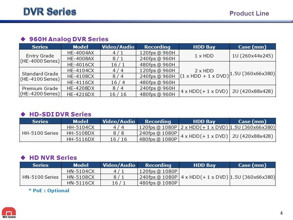 DVR Series Key Features(1) ezP2PTM 클라우드 서비스 (www.ezp2p.com) PUSH 기능