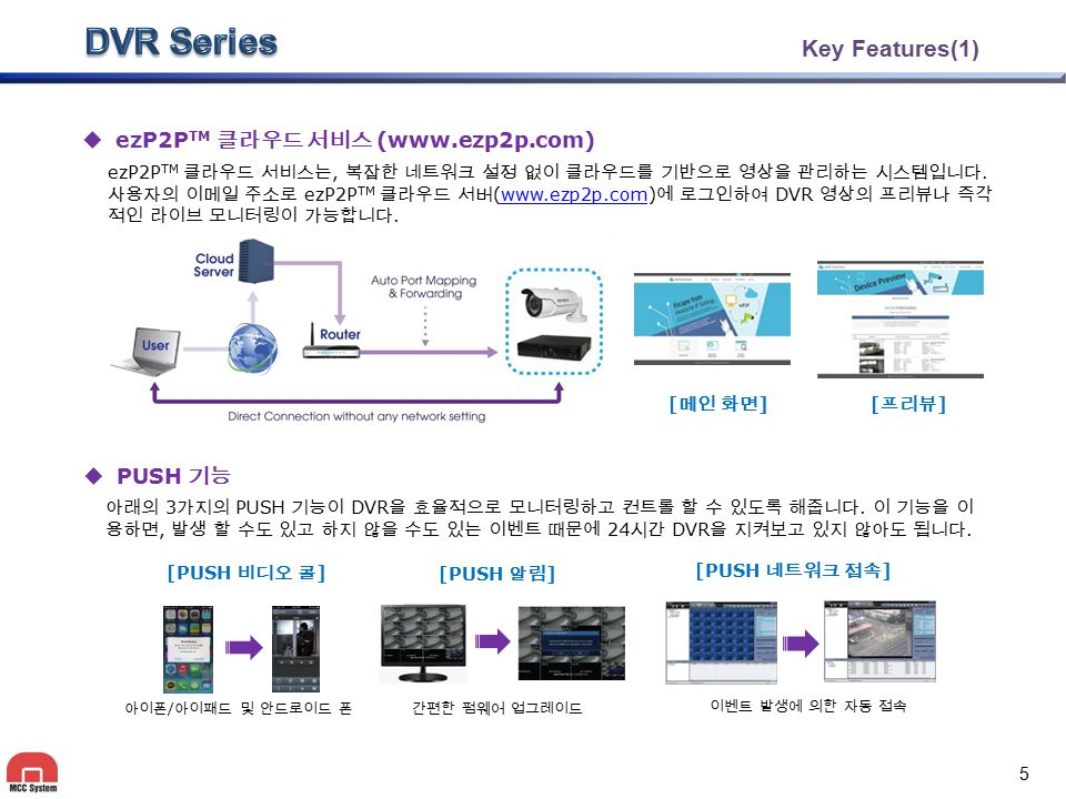 DVR Series Key Features(2) Startup Wizard 통합 네트워크솔루션