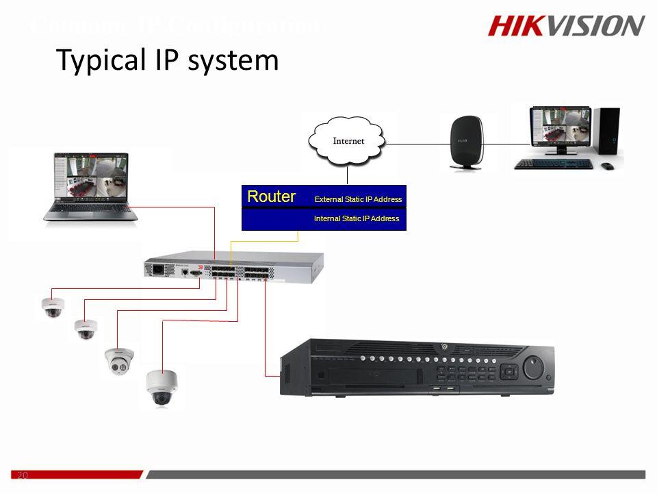 Common IP Configuration