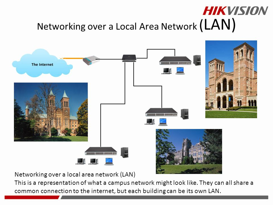 Networking over a Local Area Network (LAN)