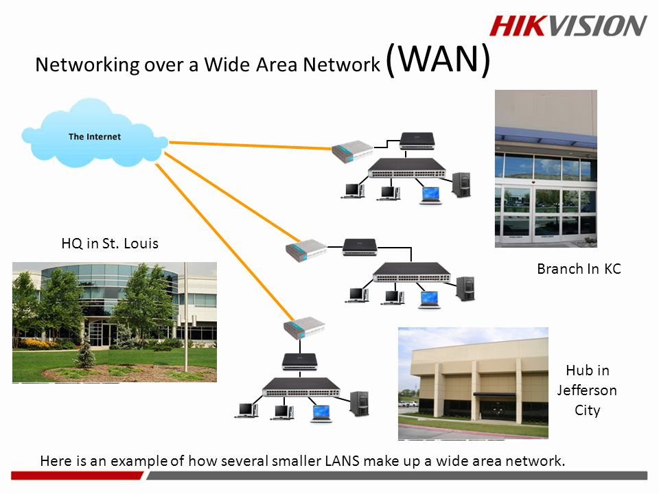 Networking over a Wide Area Network (WAN)