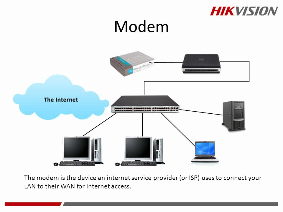 Modem Added switch and line from router to modem. tn.