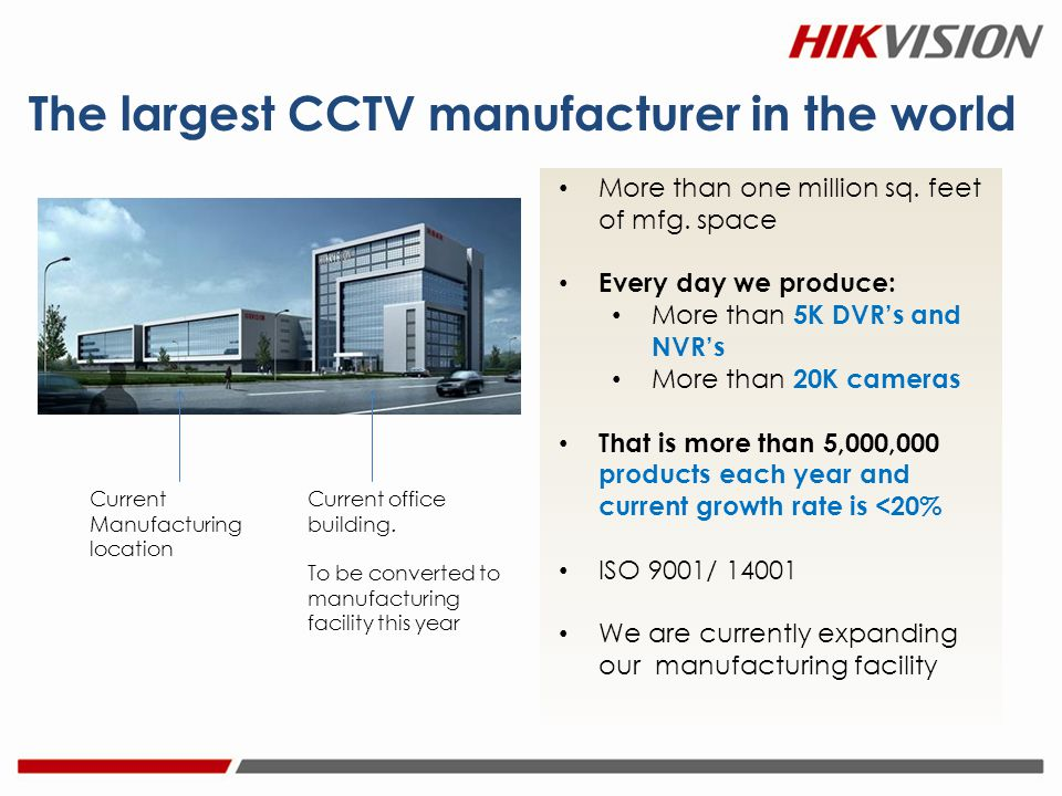 The largest CCTV manufacturer in the world