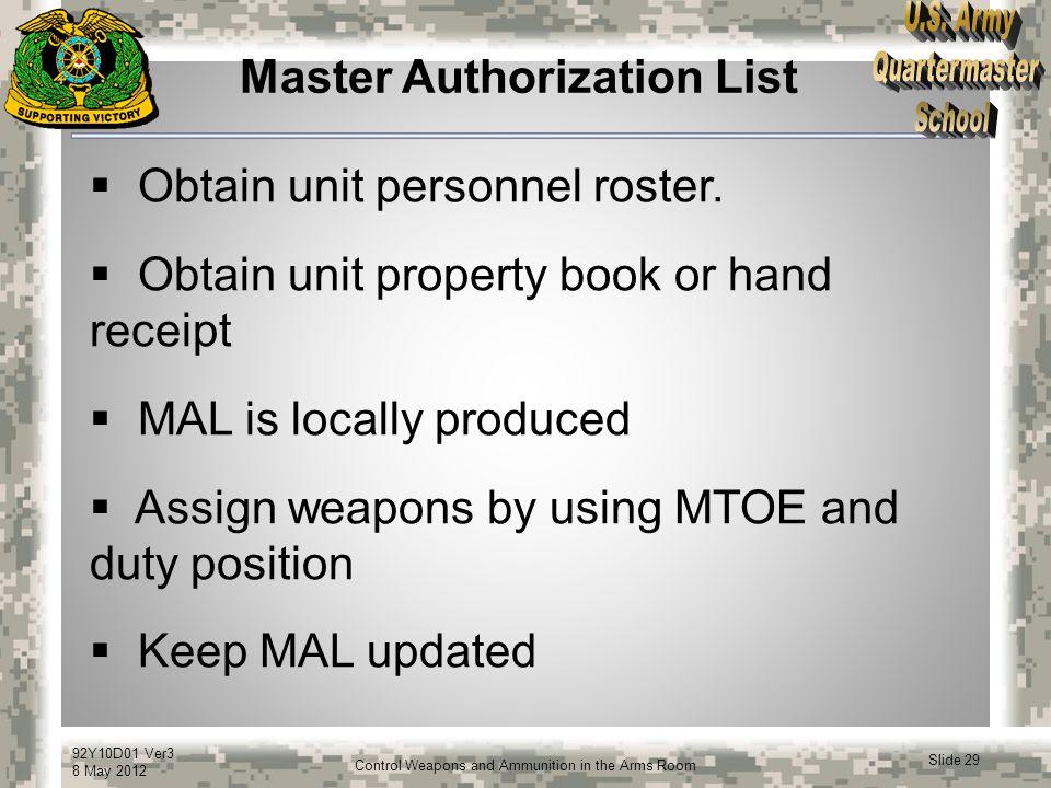 Master Authorization List