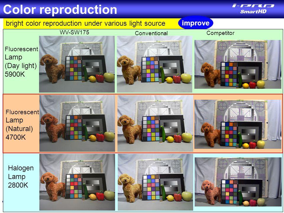 Color reproduction improve