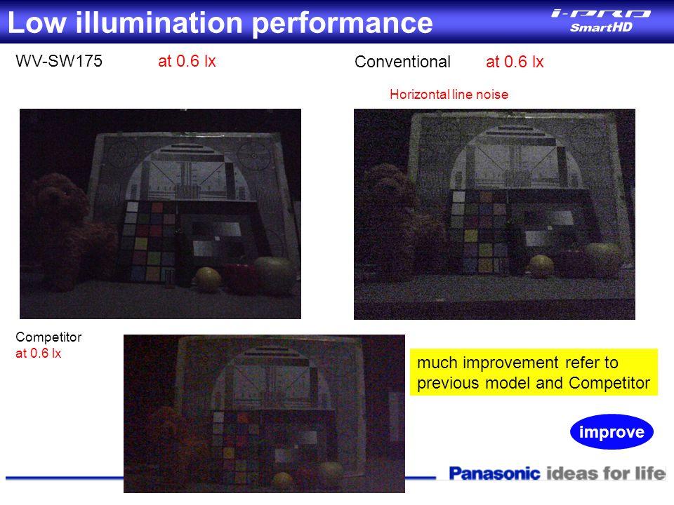 Low illumination performance