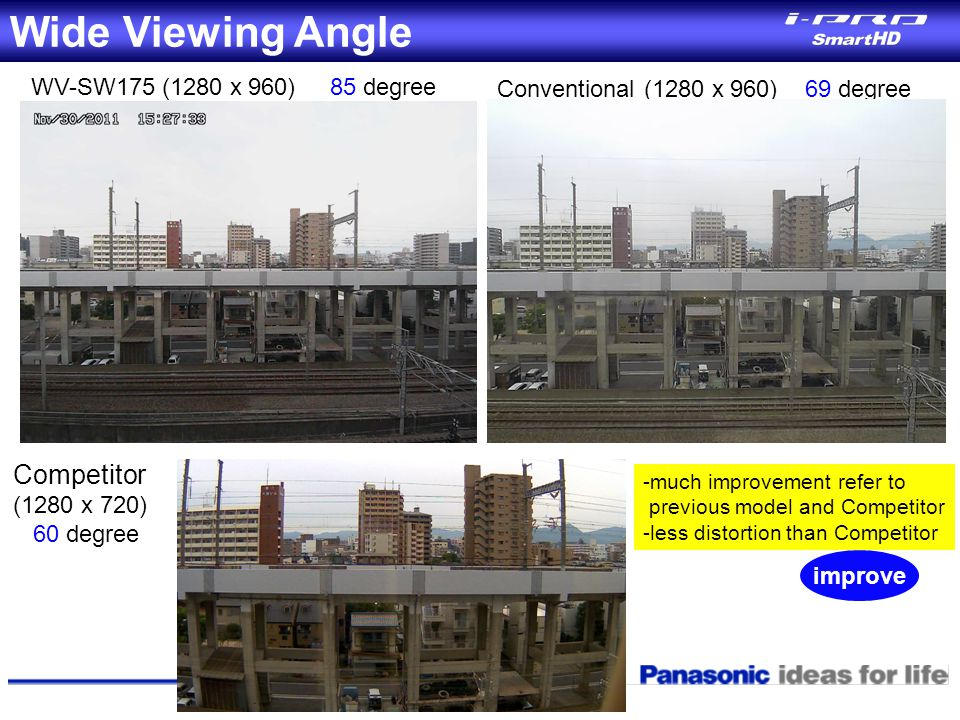 Wide Viewing Angle Competitor WV-SW175 (1280 x 960) 85 degree