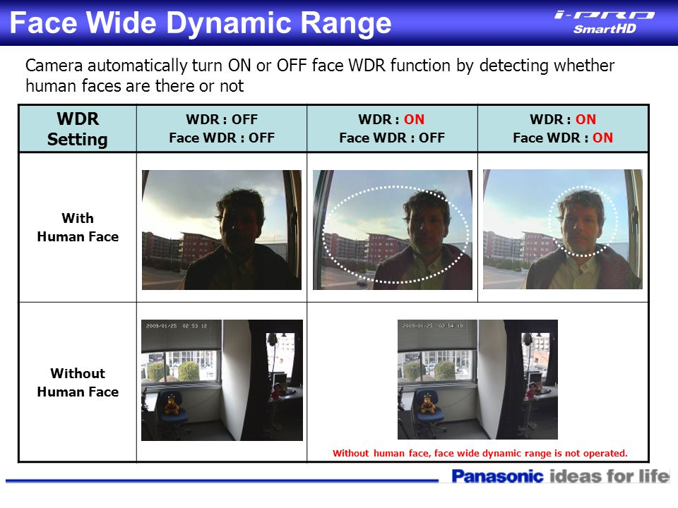 Without human face, face wide dynamic range is not operated.