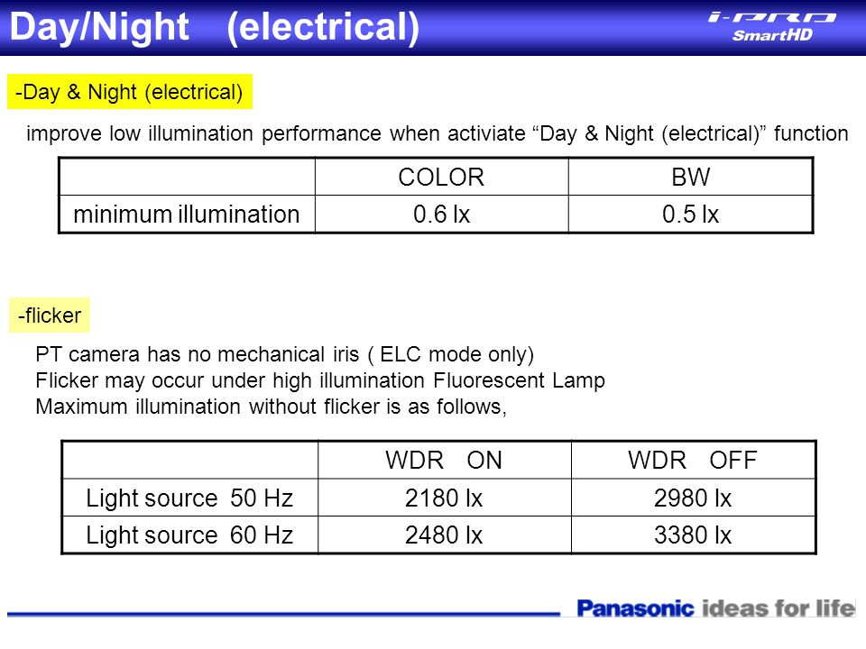 Day/Night (electrical)