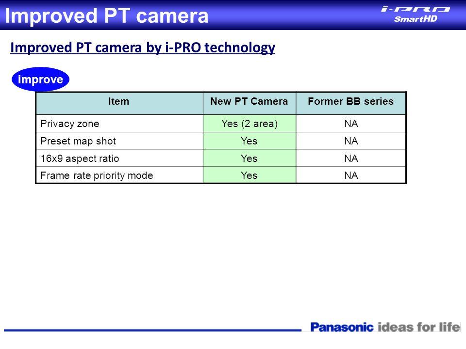 Improved PT camera Improved PT camera by i-PRO technology improve Item
