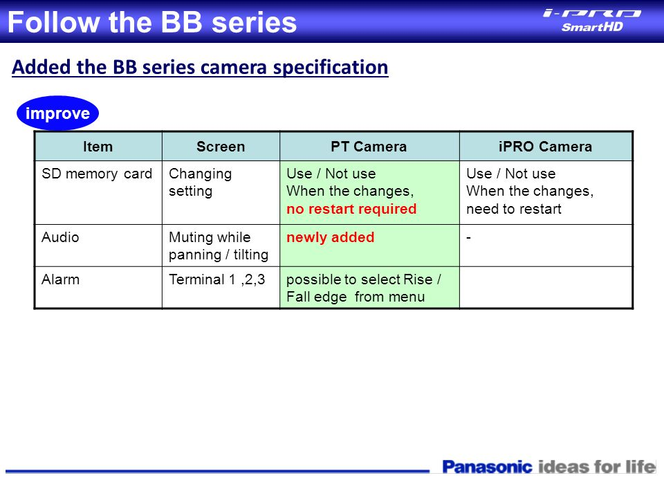Follow the BB series Added the BB series camera specification improve