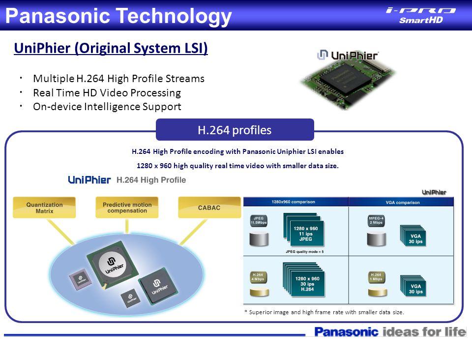 Panasonic Technology UniPhier (Original System LSI) H.264 profiles