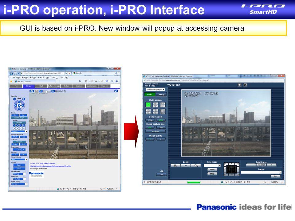 i-PRO operation, i-PRO Interface