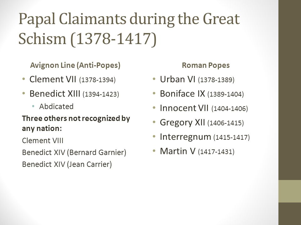 Papal Claimants during the Great Schism (1378-1417)
