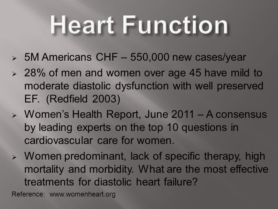 Heart Function 5M Americans CHF – 550,000 new cases/year